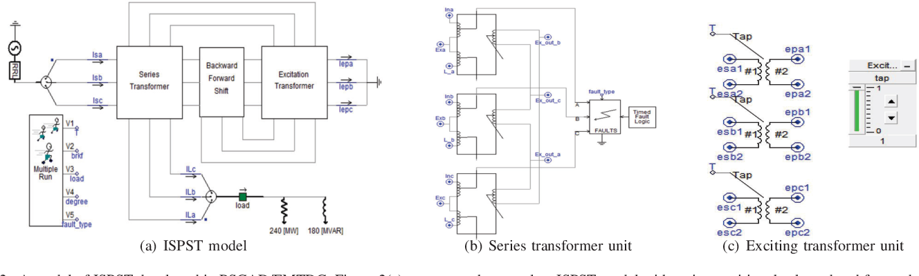 Figure 2 for Identification of Internal Faults in Indirect Symmetrical Phase Shift Transformers Using Ensemble Learning