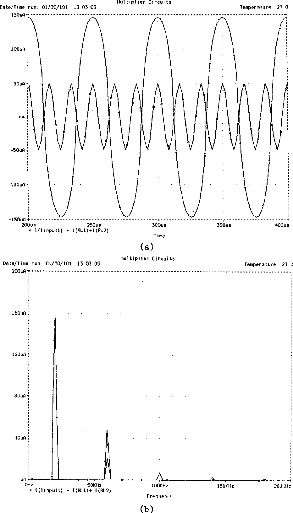 Figure 3 From A Translinear Circuit For Sinusoidal Frequency Parallel Rlc Fig Typical Input And Output Currents Of The Divide By
