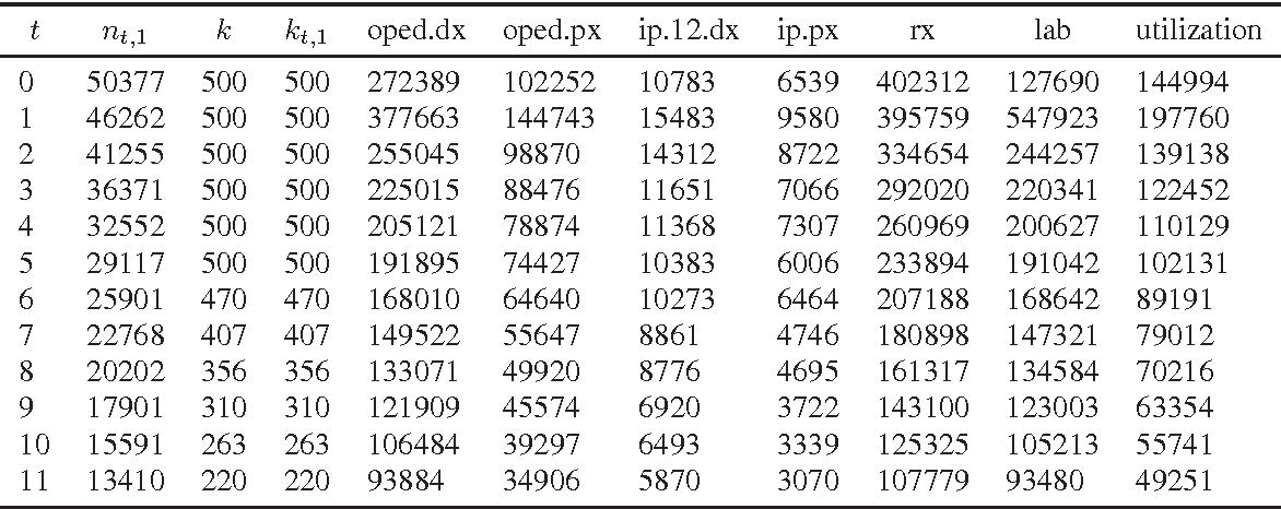 High-dimensional propensity score algorithm in comparative