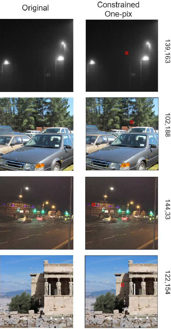 Figure 3 for Beyond Explainability: Leveraging Interpretability for Improved Adversarial Learning