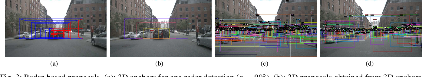 Figure 3 for Radar-Camera Sensor Fusion for Joint Object Detection and Distance Estimation in Autonomous Vehicles