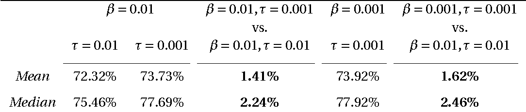 table 6.7