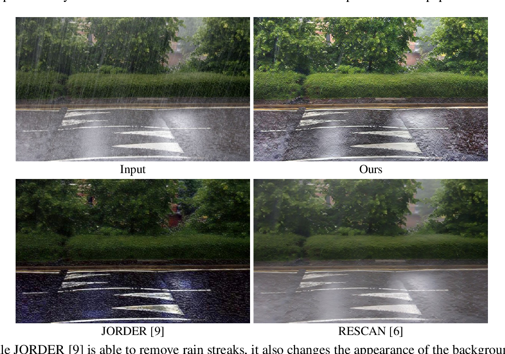 Figure 1 for Heavy Rain Image Restoration: Integrating Physics Model and Conditional Adversarial Learning
