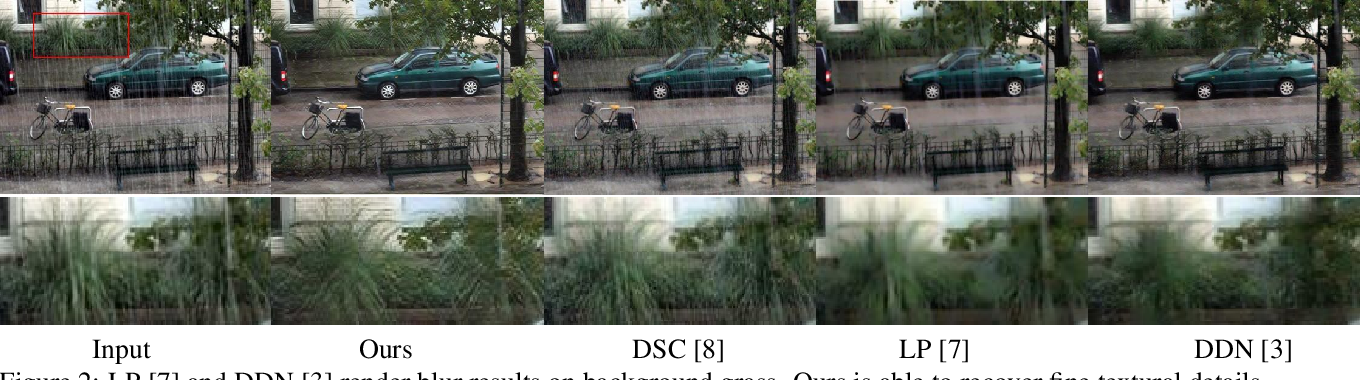 Figure 2 for Heavy Rain Image Restoration: Integrating Physics Model and Conditional Adversarial Learning