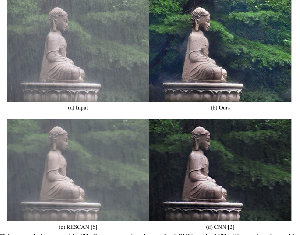 Figure 3 for Heavy Rain Image Restoration: Integrating Physics Model and Conditional Adversarial Learning