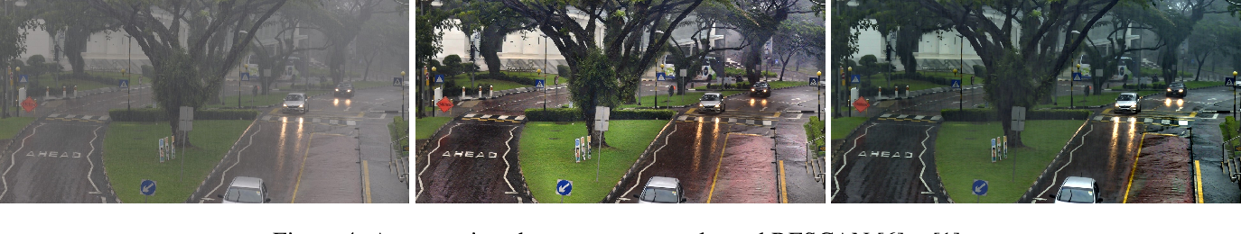 Figure 4 for Heavy Rain Image Restoration: Integrating Physics Model and Conditional Adversarial Learning