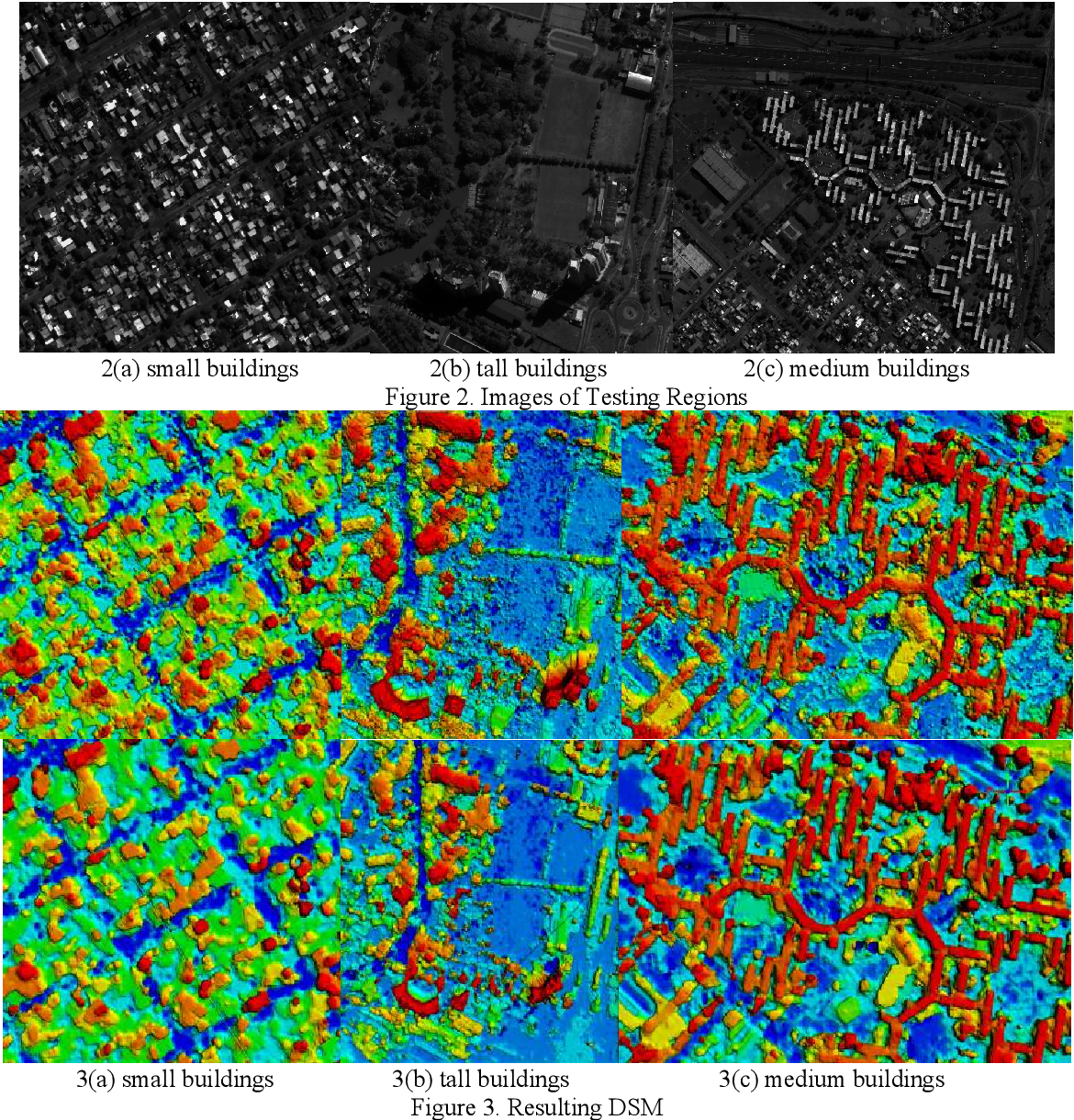 Figure 3 for A Comparison of Stereo-Matching Cost between Convolutional Neural Network and Census for Satellite Images