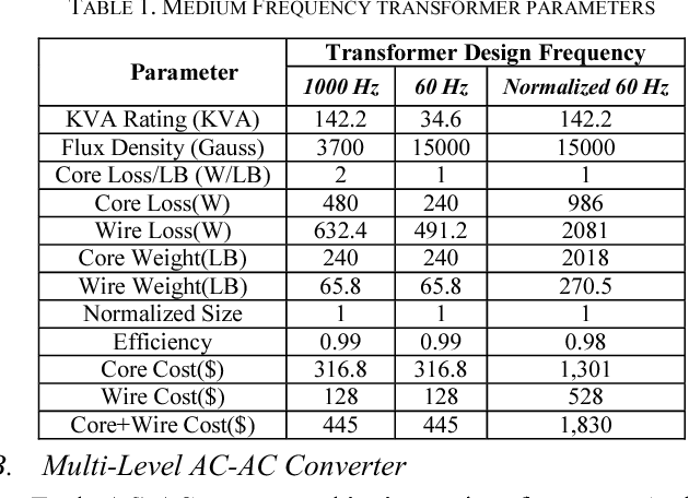 Isolation transformer semantic scholar table 1 greentooth Gallery