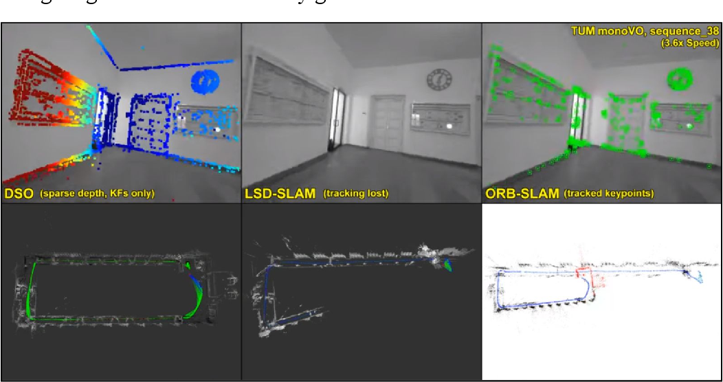 Figure 6 from CUDA-Accelerated ORB-SLAM for UAVs - Semantic Scholar