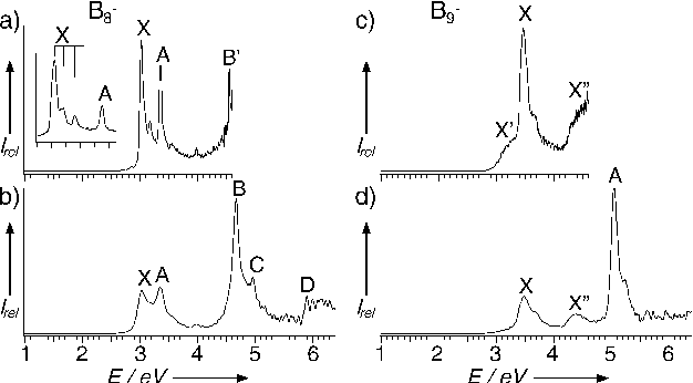 Hepta and octacoordinate boron in molecular wheels of eight and figure 1 ccuart Images