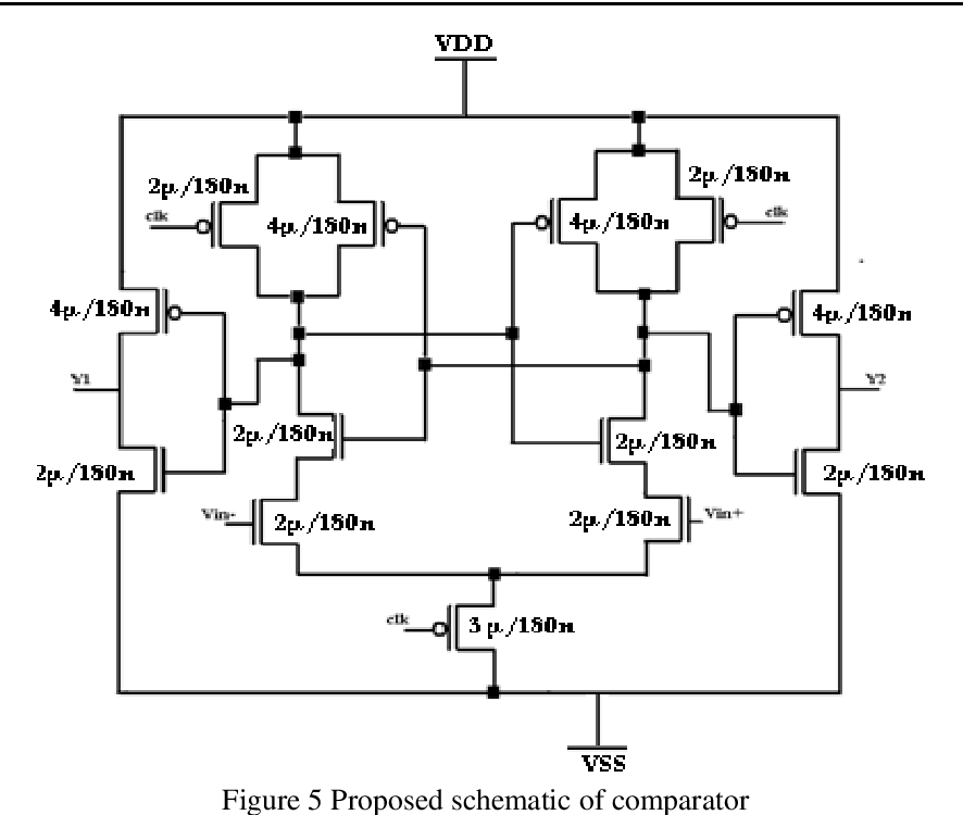 Figure 5 from An Ultra Low Power CMOS Sigma Delta ADC