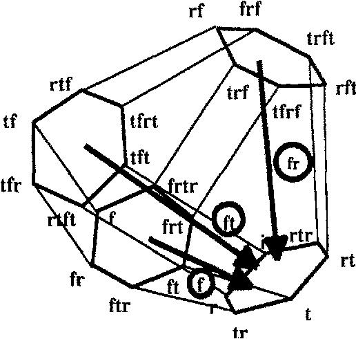 Formulating Patterns In Problem Solving