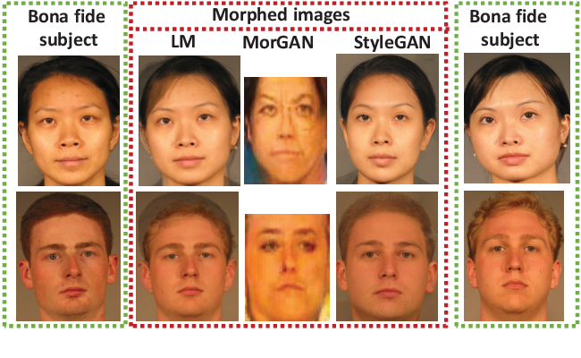 Figure 1 for Can GAN Generated Morphs Threaten Face Recognition Systems Equally as Landmark Based Morphs? -- Vulnerability and Detection
