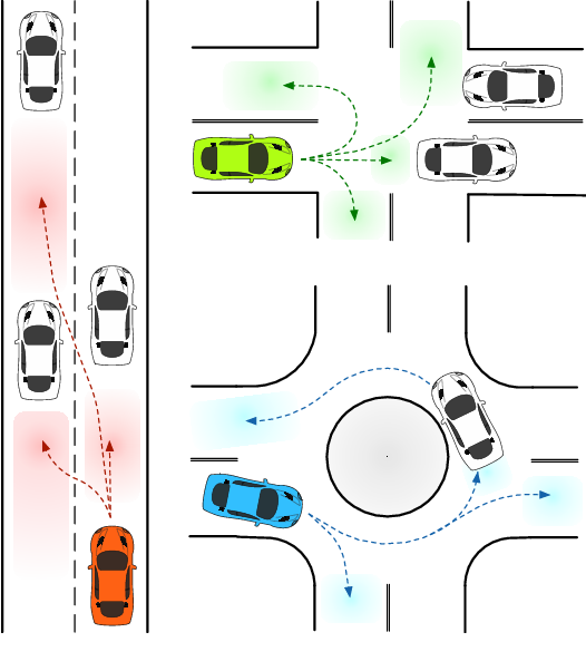 Figure 1 for Probabilistic Prediction of Vehicle Semantic Intention and Motion