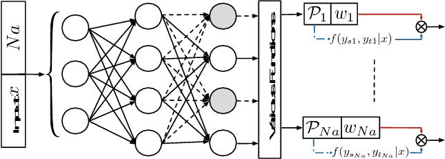 Figure 2 for Probabilistic Prediction of Vehicle Semantic Intention and Motion