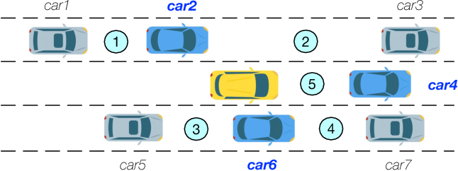 Figure 3 for Probabilistic Prediction of Vehicle Semantic Intention and Motion