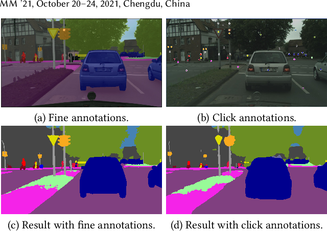 Figure 1 for WeClick: Weakly-Supervised Video Semantic Segmentation with Click Annotations