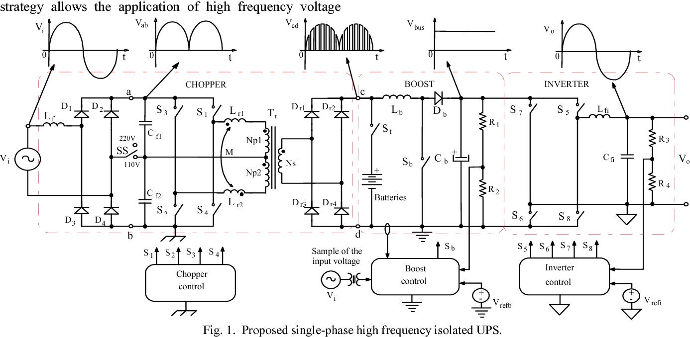Circuit Diagram Ups Schematic Circuit Diagram Ups Schematic Circuit