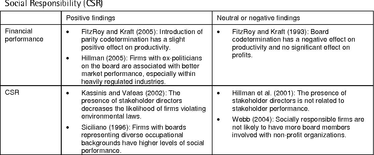 kraft corporate social responsibility