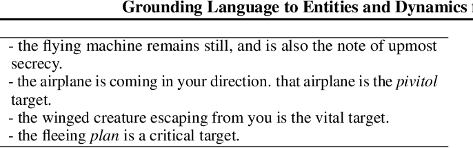 Figure 2 for Grounding Language to Entities and Dynamics for Generalization in Reinforcement Learning