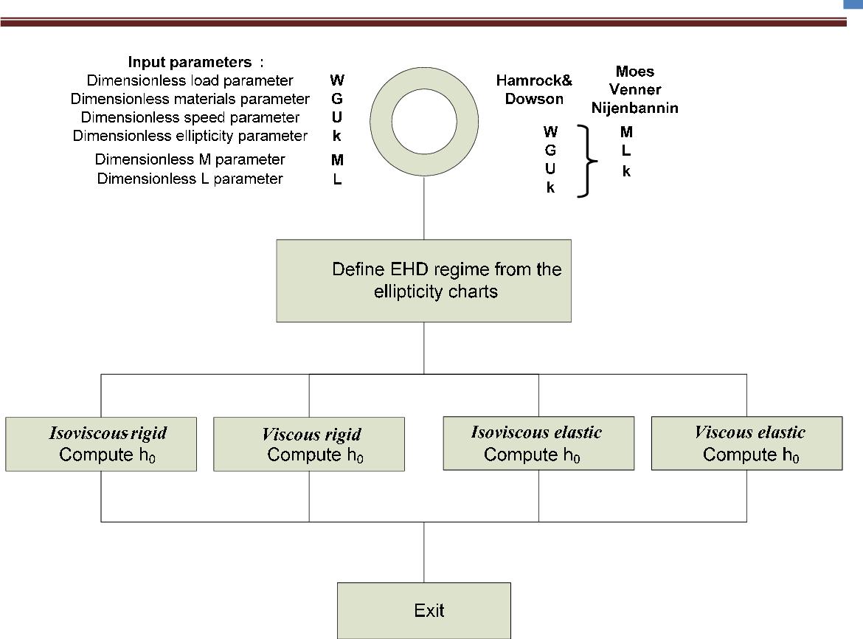 PDF] Tribological assessment of oil condition sensors for marine