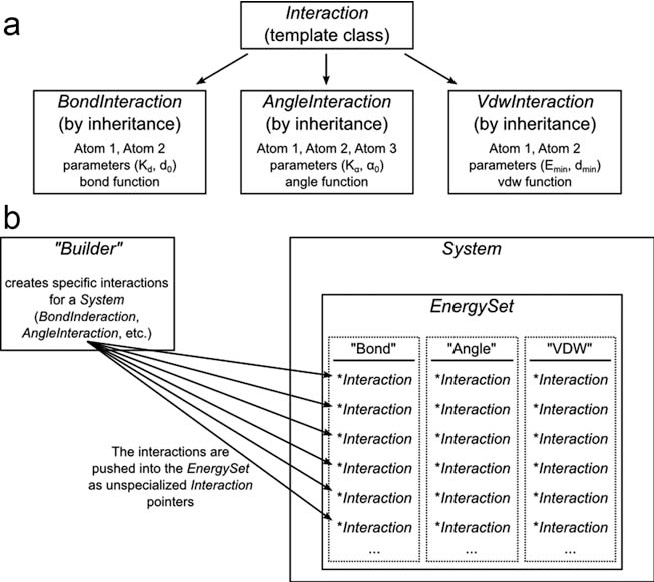 Figure 4 from Structural informatics, modeling, and design