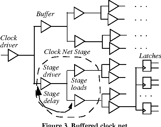 Vga Timing Diagram