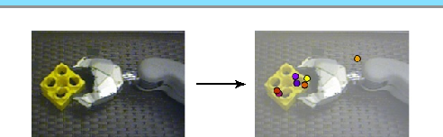 Figure 2 for Deep Spatial Autoencoders for Visuomotor Learning