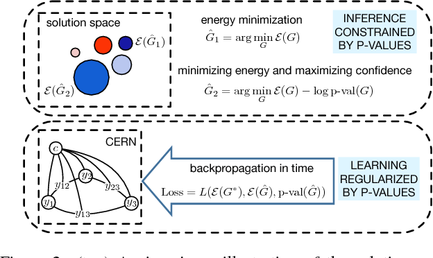 Figure 3 for CERN: Confidence-Energy Recurrent Network for Group Activity Recognition