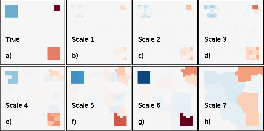 Figure 2 for Multi-scale Mining of fMRI data with Hierarchical Structured Sparsity