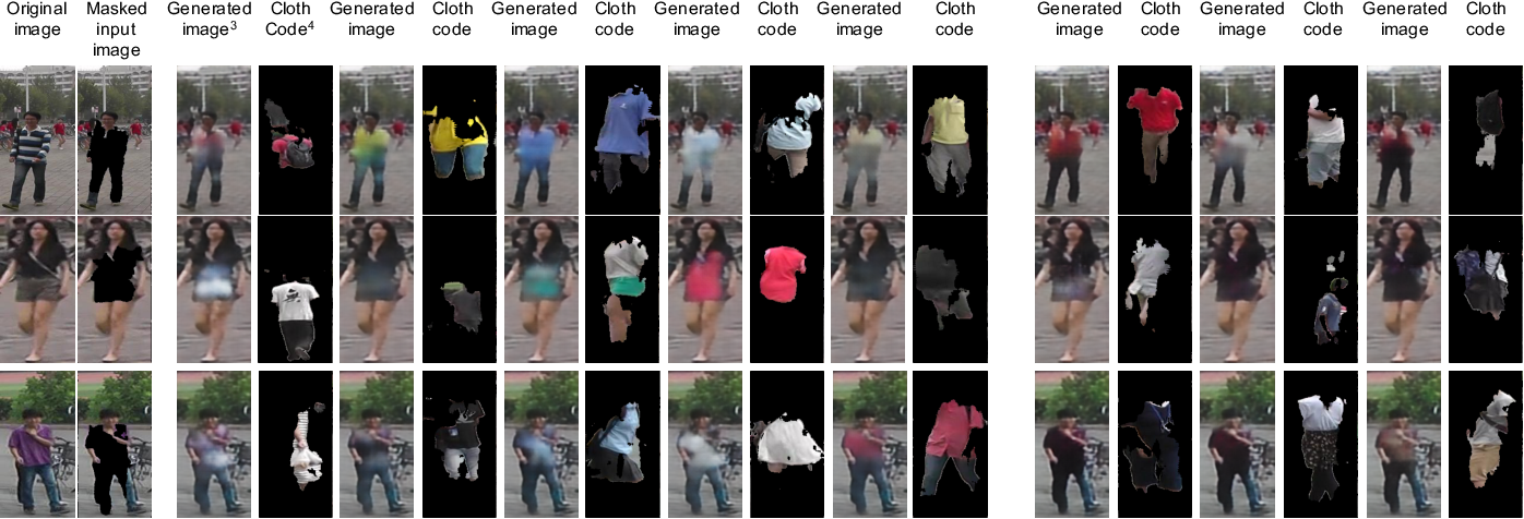 Figure 4 for Apparel-invariant Feature Learning for Apparel-changed Person Re-identification