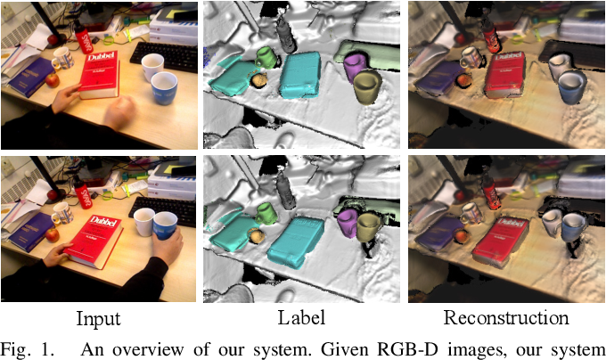 Figure 1 for MID-Fusion: Octree-based Object-Level Multi-Instance Dynamic SLAM