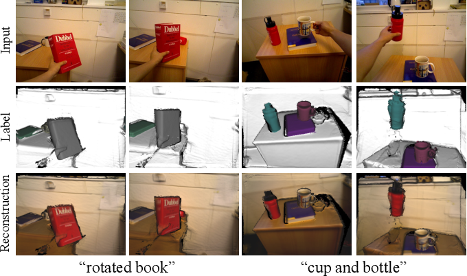 Figure 4 for MID-Fusion: Octree-based Object-Level Multi-Instance Dynamic SLAM