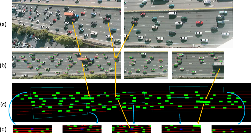 Figure 4 for Model-Predictive Policy Learning with Uncertainty Regularization for Driving in Dense Traffic