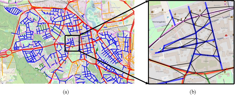 Figure 3 for Graph Representation Learning for Road Type Classification