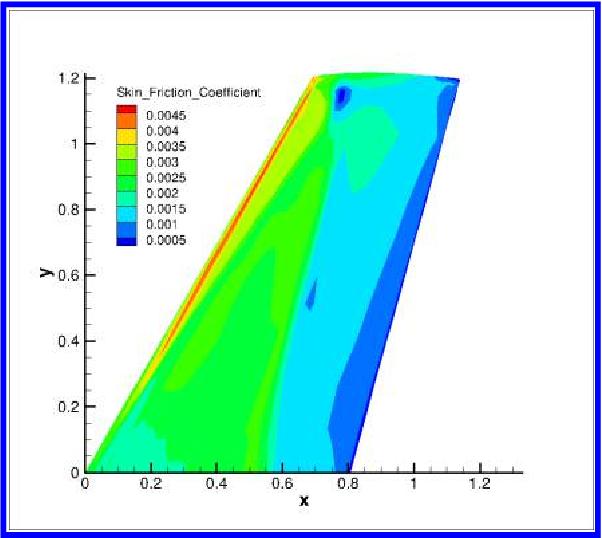 PDF] A machine learning strategy to assist turbulence model