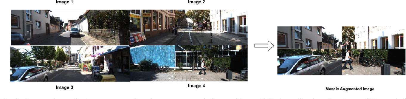 Figure 1 for Exploring 2D Data Augmentation for 3D Monocular Object Detection