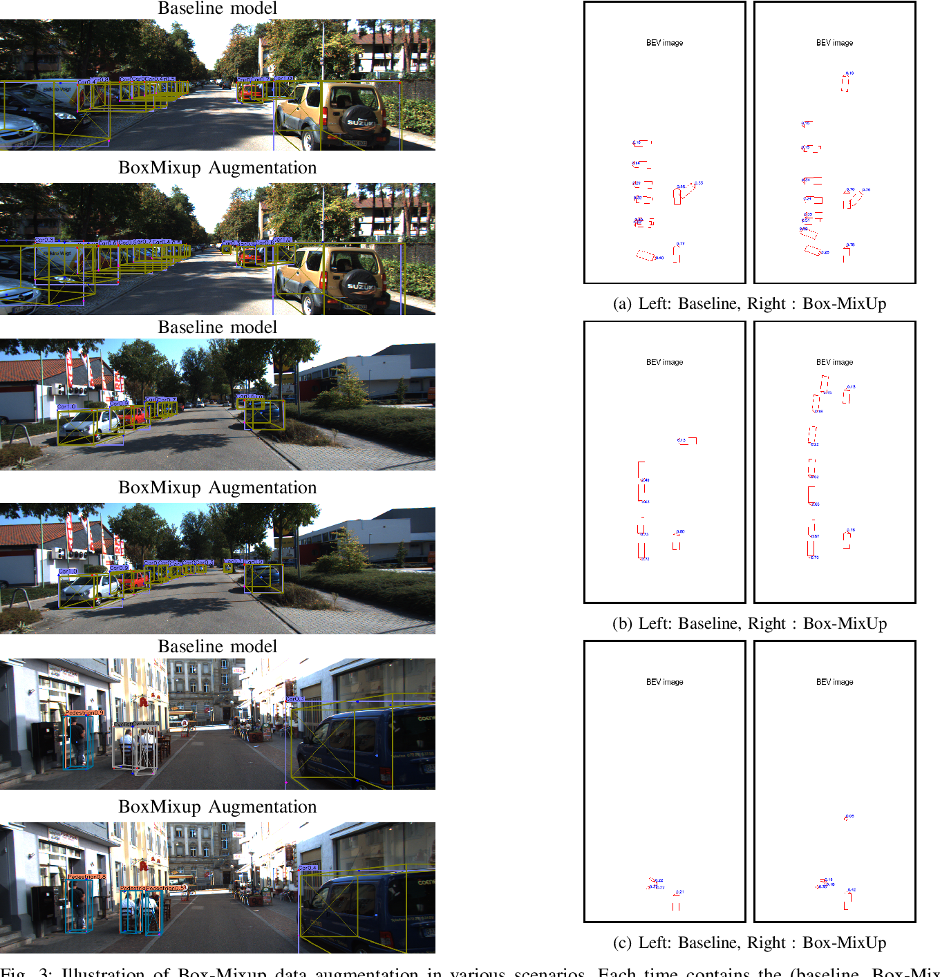 Figure 2 for Exploring 2D Data Augmentation for 3D Monocular Object Detection