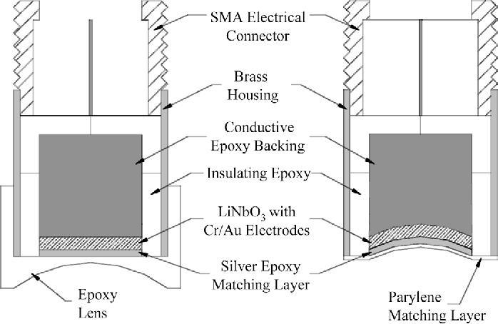 Figure 1 from Design of efficient, broadband single-element (20-80