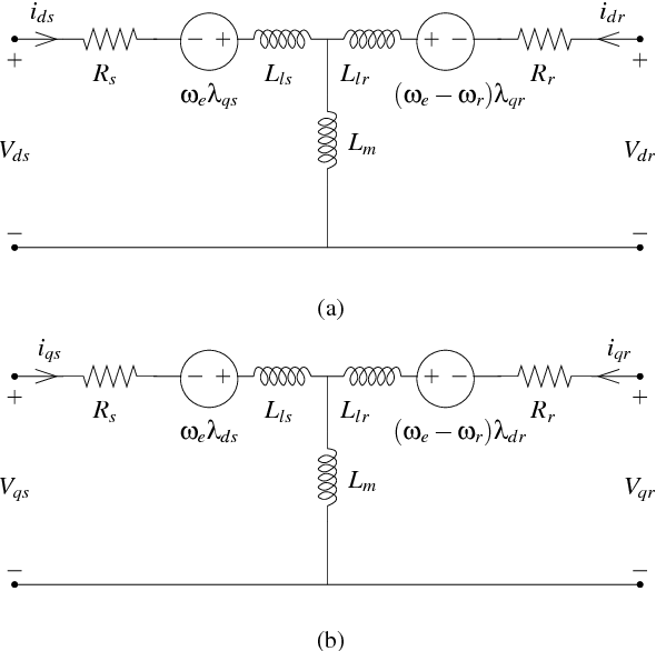 Fig. 1. d-q equivalent circuit of the induction motor (a) d-axis equivalent circuit (b) q-axis equivalent circuit