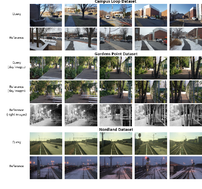 Figure 1 for Sequence-Based Filtering for Visual Route-Based Navigation: Analysing the Benefits, Trade-offs and Design Choices