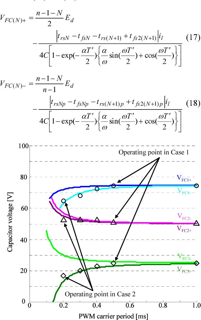 Theoretical analysis of self-balancing function of capacitor