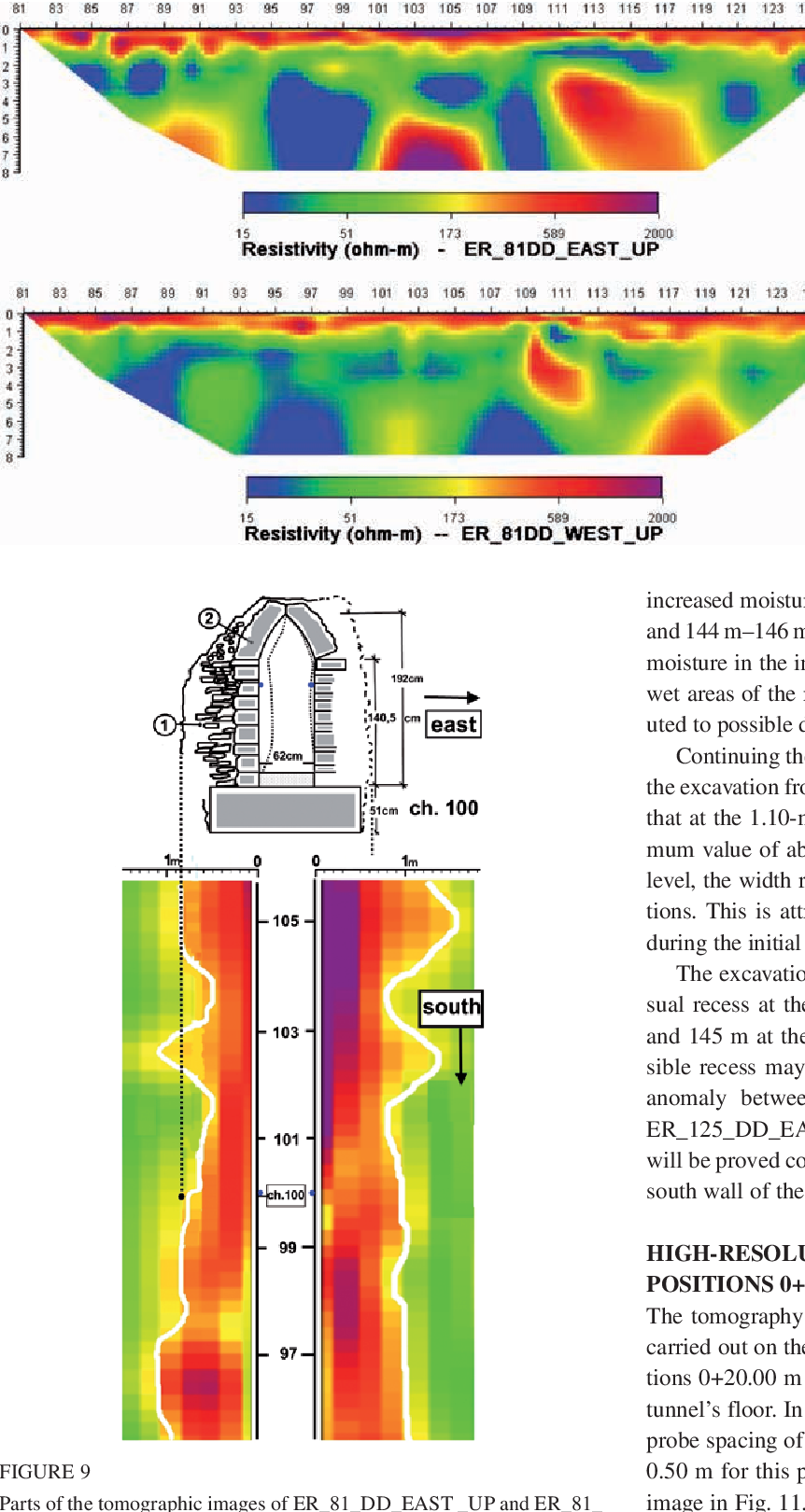 PDF] Investigating behind the lining of the Tunnel of