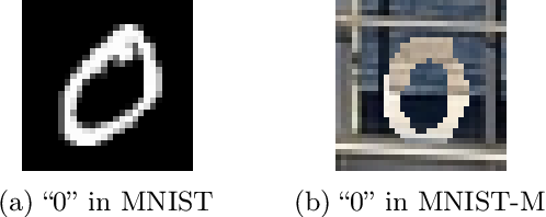 Figure 3 for Support and Invertibility in Domain-Invariant Representations