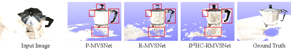 Figure 4 for Dense Hybrid Recurrent Multi-view Stereo Net with Dynamic Consistency Checking
