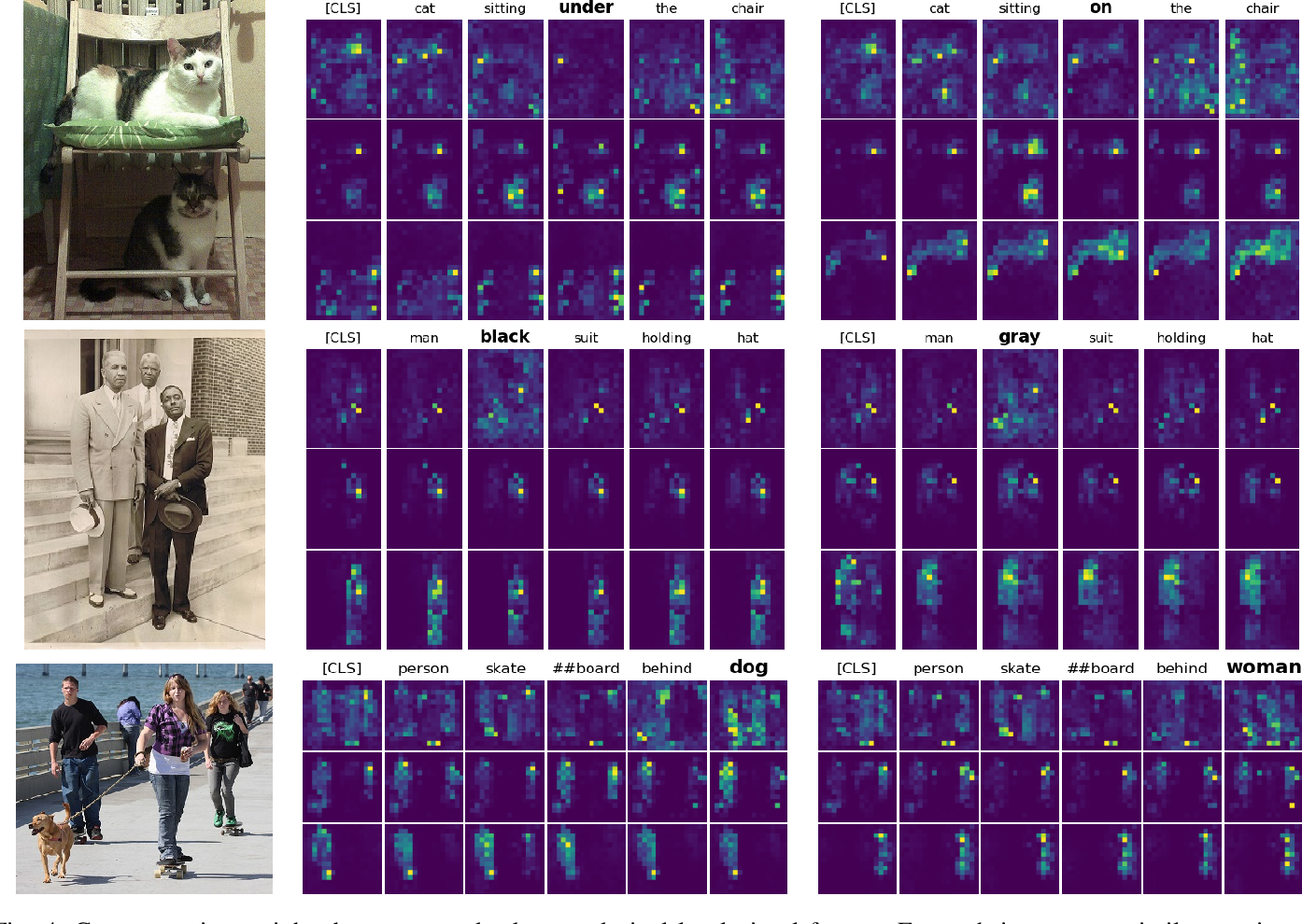 Figure 4 for Word2Pix: Word to Pixel Cross Attention Transformer in Visual Grounding
