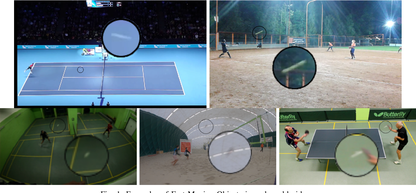 Figure 1 for Learning-based Tracking of Fast Moving Objects