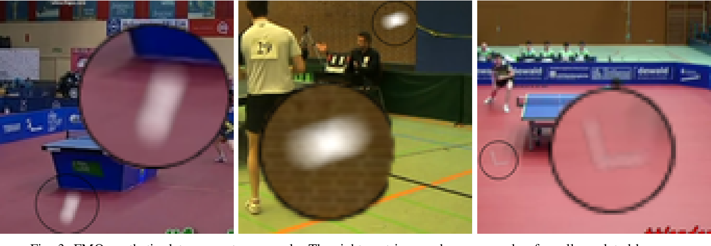 Figure 3 for Learning-based Tracking of Fast Moving Objects