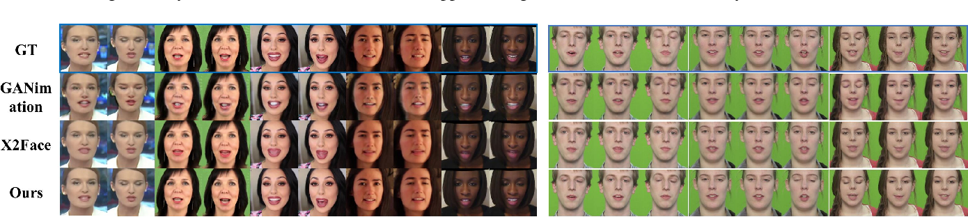 Figure 4 for FLNet: Landmark Driven Fetching and Learning Network for Faithful Talking Facial Animation Synthesis