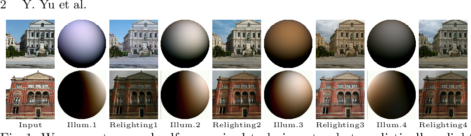 Figure 1 for Self-supervised Outdoor Scene Relighting